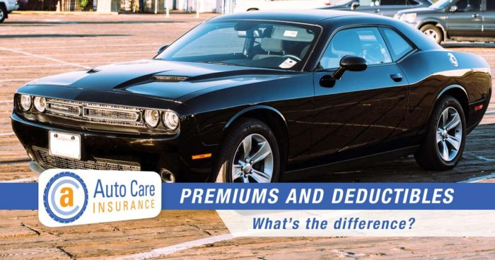 What is the Difference Between a Premium and a Deductible